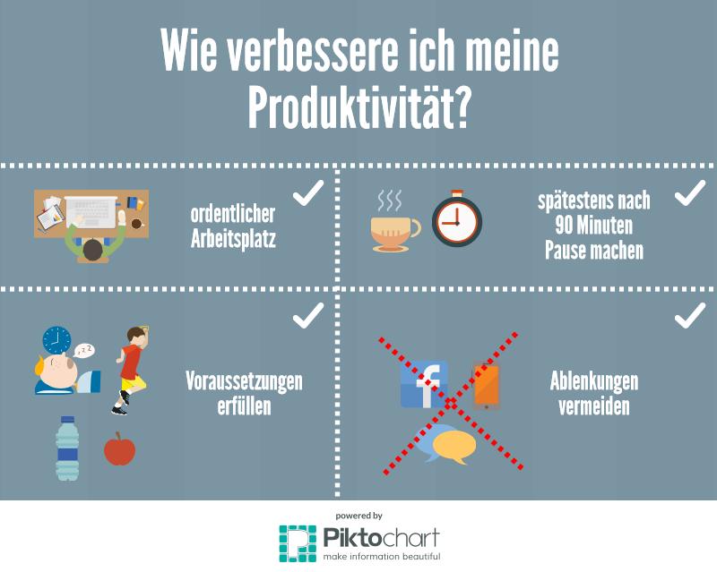 Produktivitaet verbessern